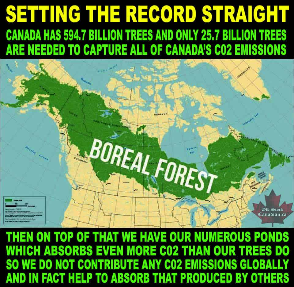 Canada's Greenhouse Gases